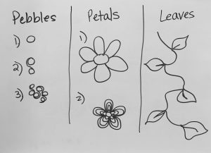 pebble daisy tutorial