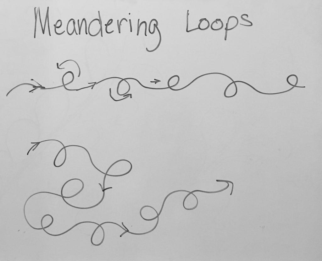 free motion meandering loops