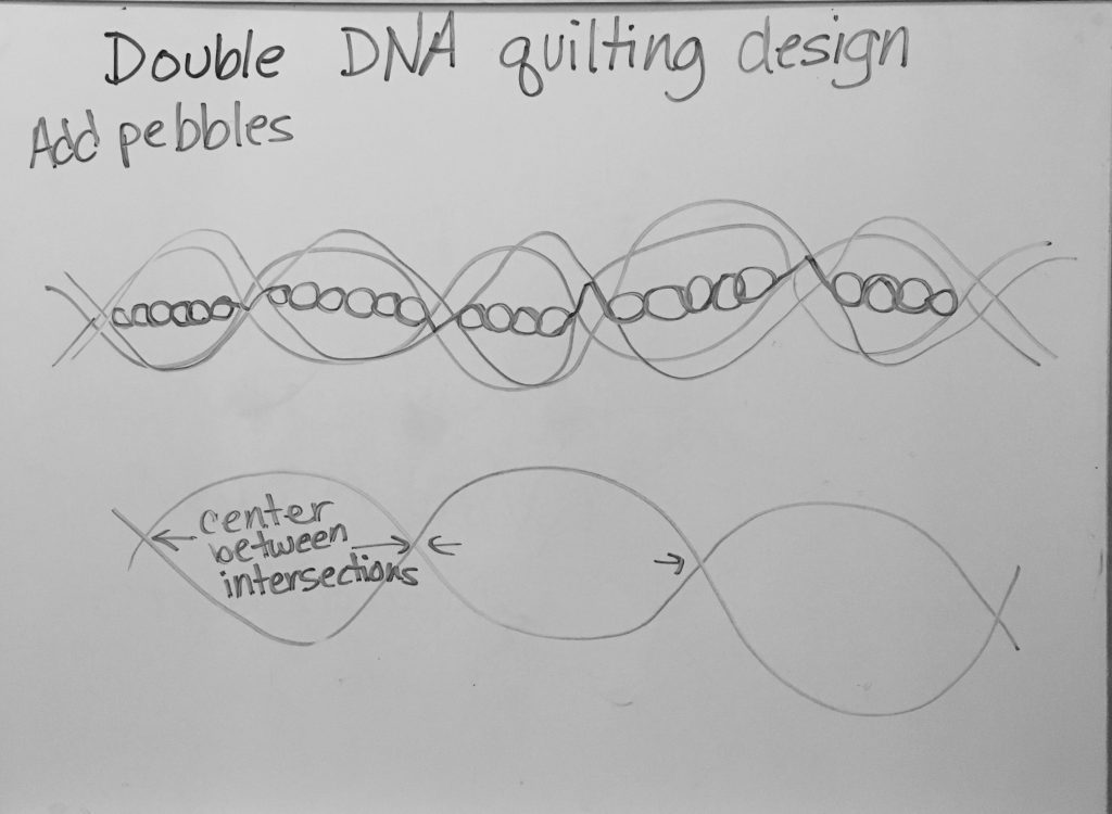 add pebbles to double dna quilting design