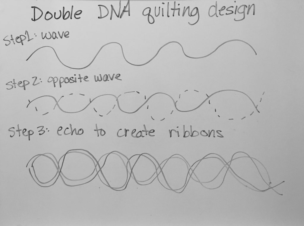 tutorial for double dna quilting design