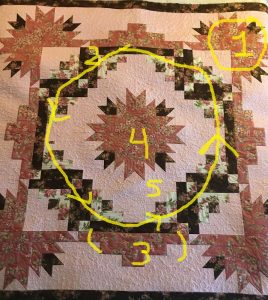 developing a quilting plan longarm ideas